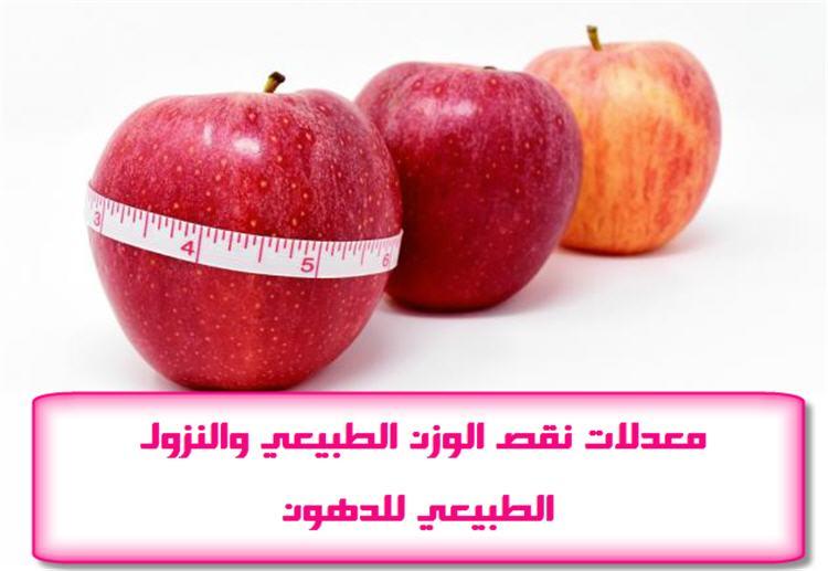 معدلات نقص الوزن الطبيعي والنزول الطبيعي للدهون