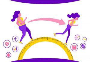 كيفية شد الجسم بعد فقدان الوزن والتخلص من الترهلات